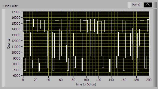 Speed - One Pulse